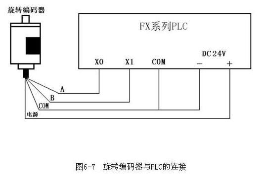 旋转编码器:三菱plc接线图[图解]