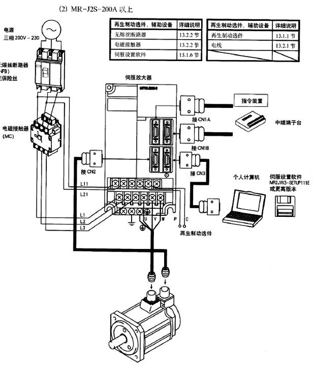 提供 三菱伺服电机接线图