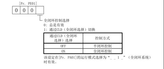 三菱j4伺服编码器cn2接线图