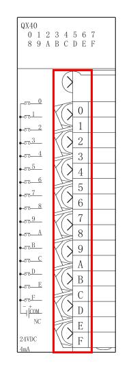 三菱q系列中继端子排a6tbxy36和专用电缆ac10tb使用