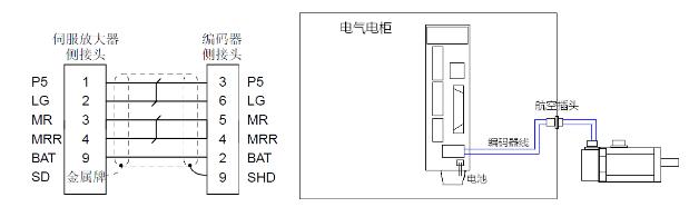 三菱伺服驱动器接线图