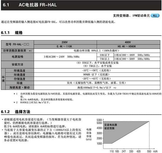 FR-HAL-H15K规格及选用