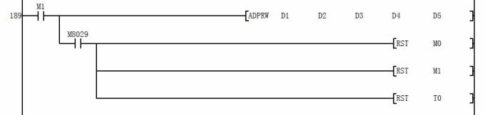 三菱fx3u 系列 plc 和台达变频器通信工程