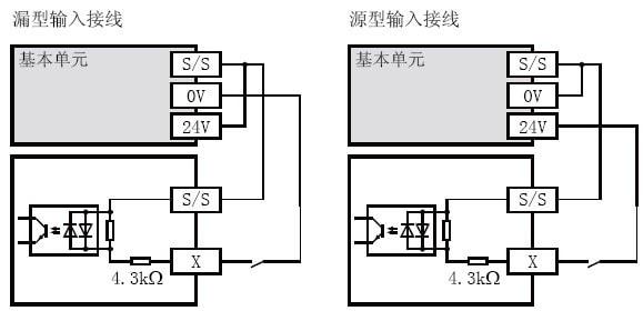FX2N-8EX-ES-UL输入接线