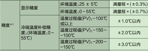 三菱plc模块 L60TCTT4BW-CM精度