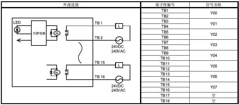 qy18a三菱plc继电器输出模块