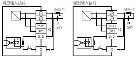 FX3U-48MT/DS输入回路结构图