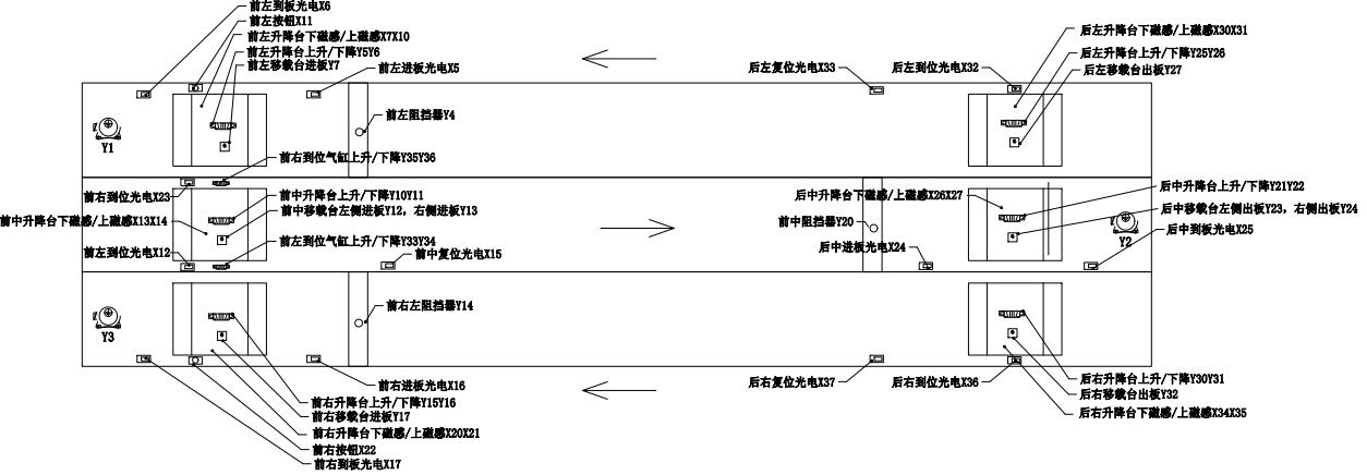三菱PLC fx3U