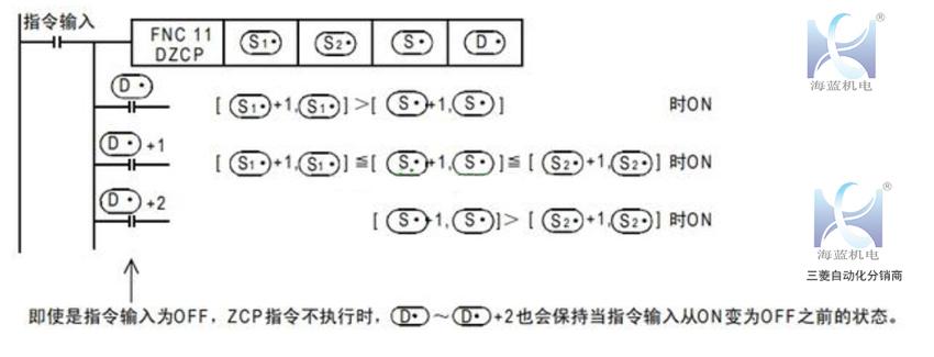 三菱PLC指令运用