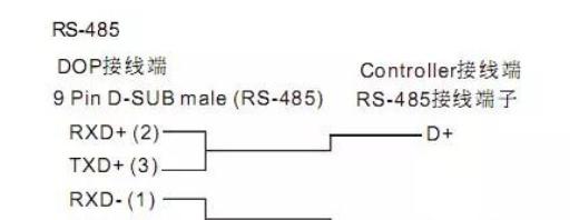 判斷三菱人機界面連接三菱PLC通訊故障
